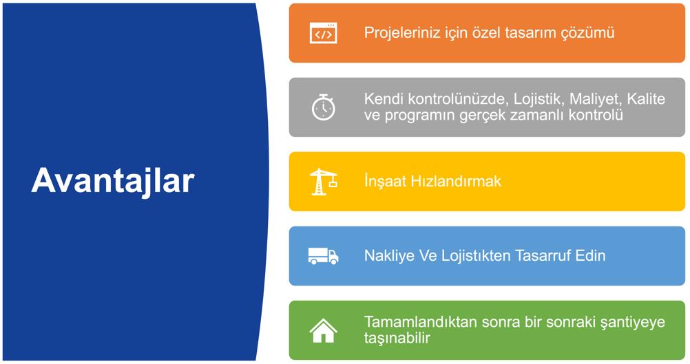 benefits-turkish